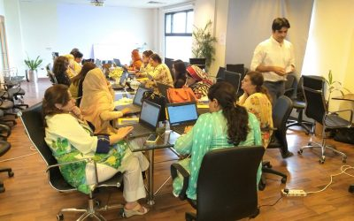 Personality Tests with a client in Pakistan (Islamabad)